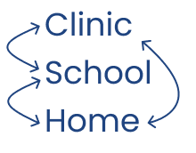 word graphic- clinic, school, home