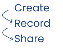 word graphic - create, record,share